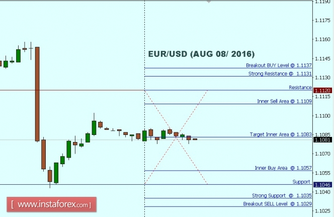 Live forex stock charts