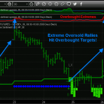 oversold-extremes