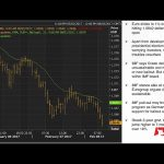 Forex News: 08/02/2017 – Euro slips on Greek bailout concerns; Pound up on Forbes comments