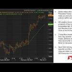 Forex News: 10/02/2017 – Dollar up on Trump's tax promise; China exports jump in January