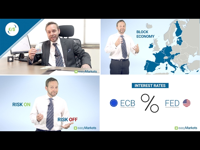 Forex Calendar Market and News 1034