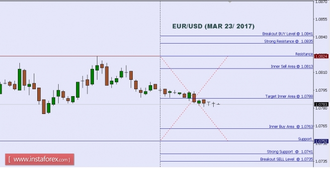 Forex trading course ireland